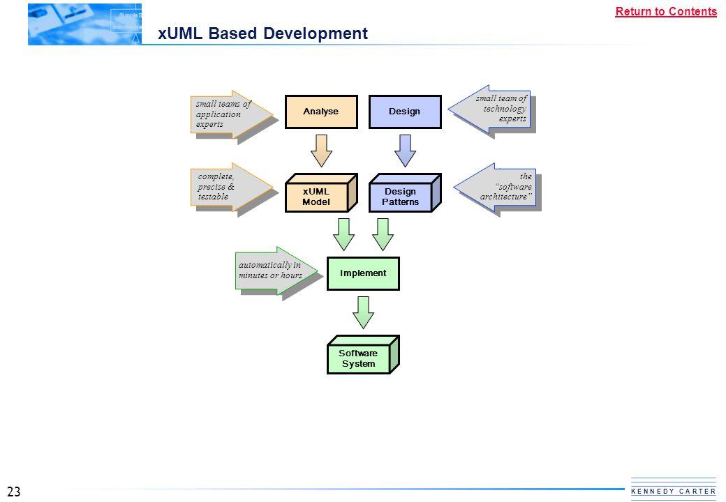 xUML Based Development