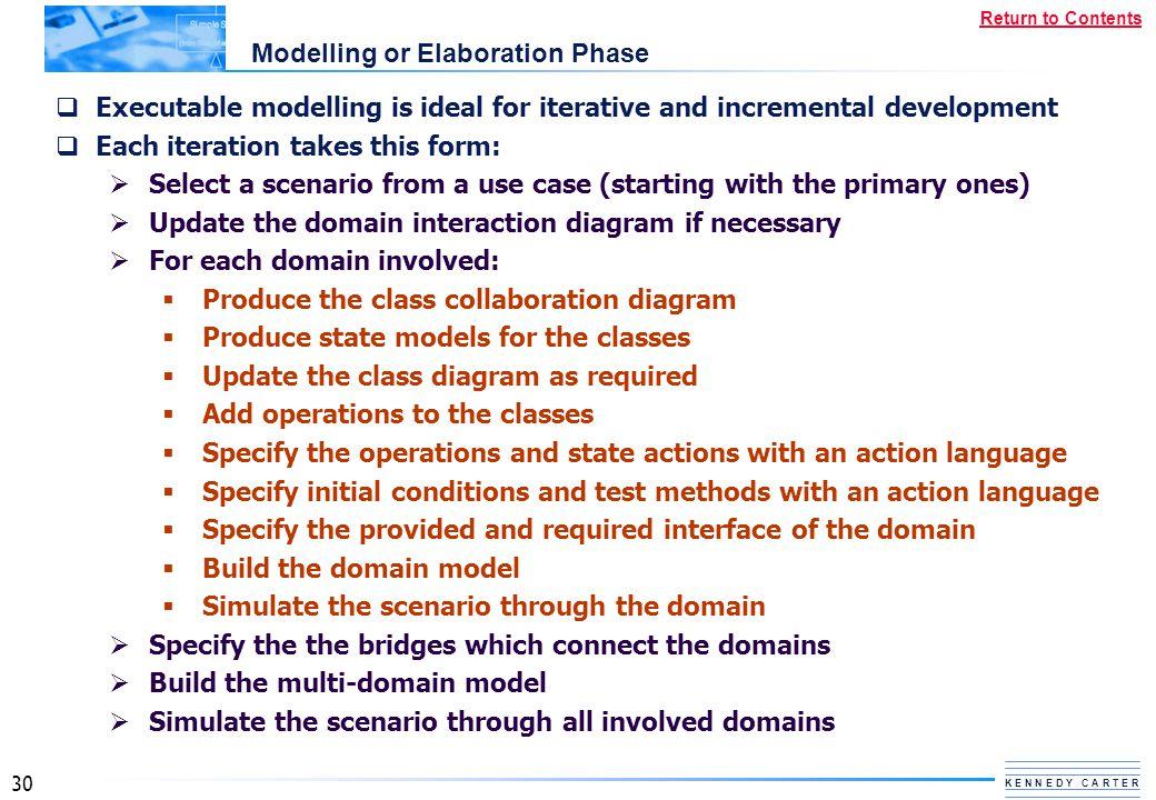 Modelling or Elaboration Phase