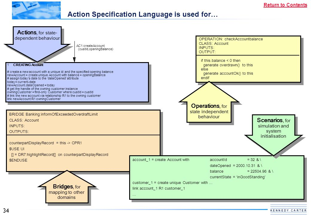Action Specification Language is used for…