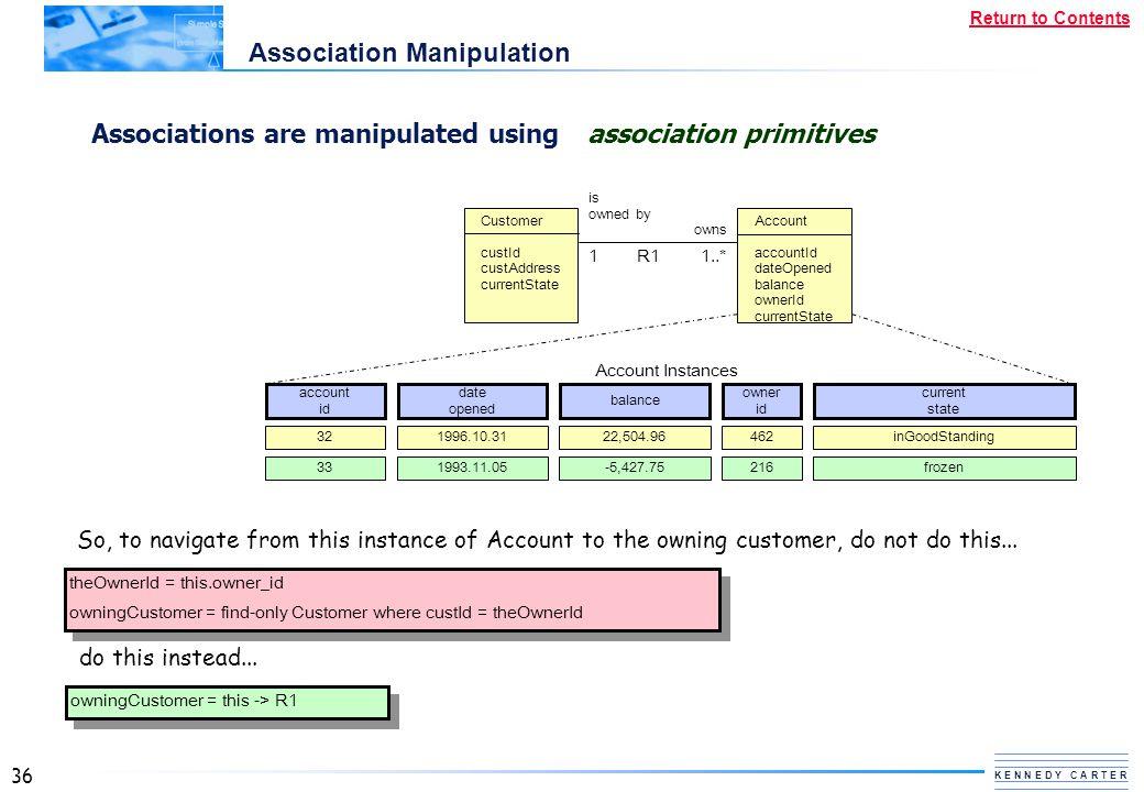 Association Manipulation
