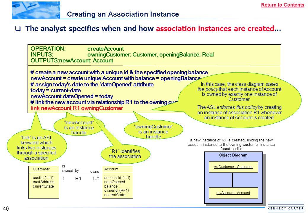 Creating an Association Instance