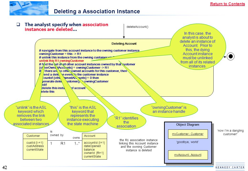 Deleting a Association Instance