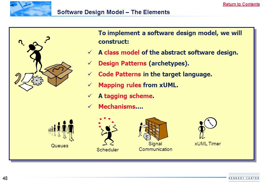 Software Design Model – The Elements