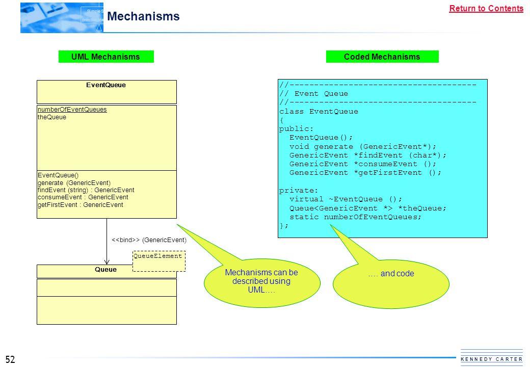 Mechanisms can be described using UML….