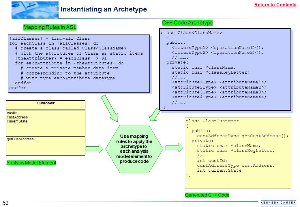 Analysis Model Element