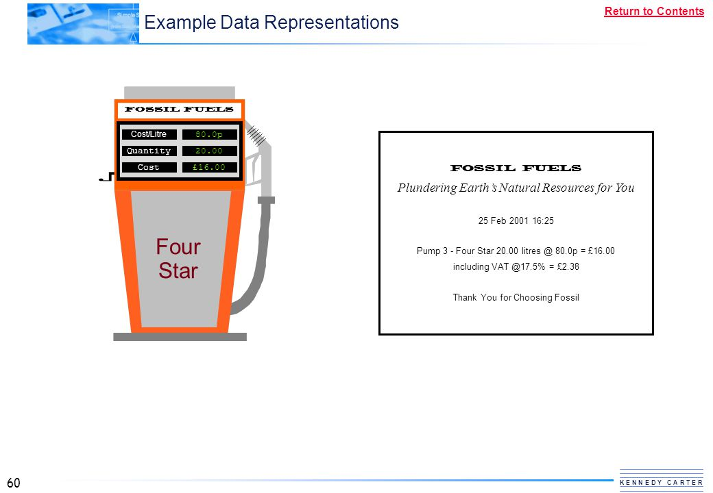 Four Star Example Data Representations