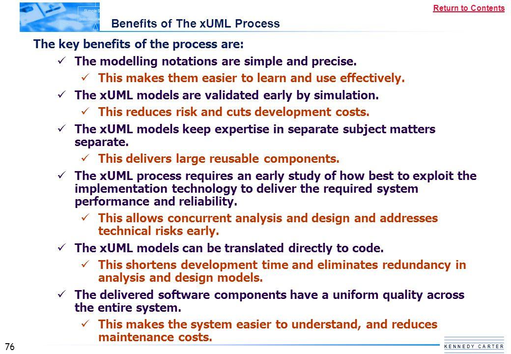 Benefits of The xUML Process