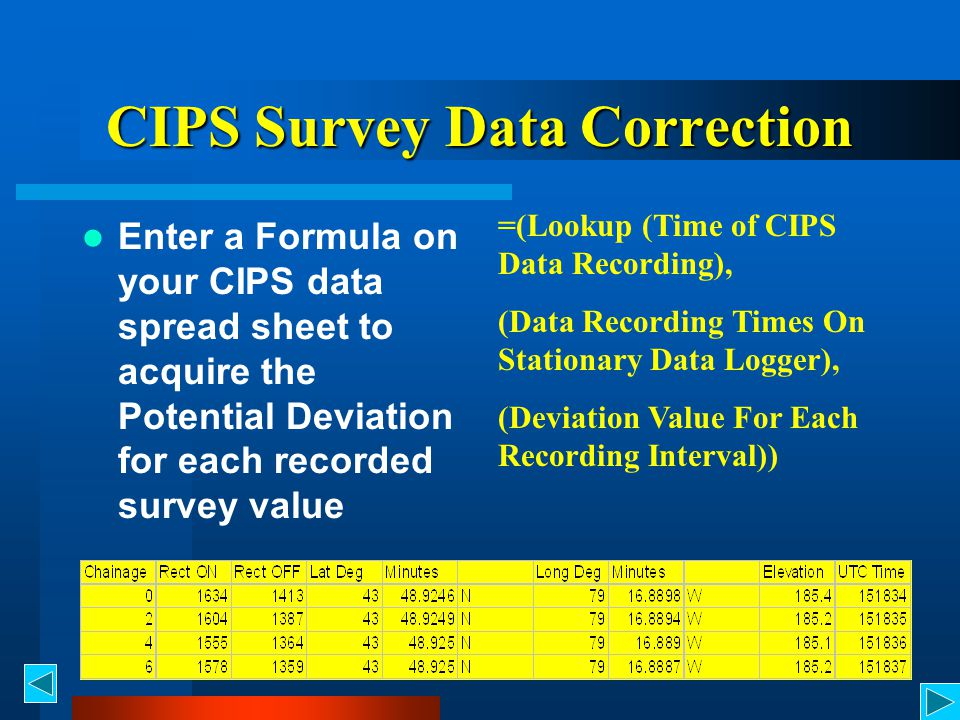 CIPS Survey Data Correction