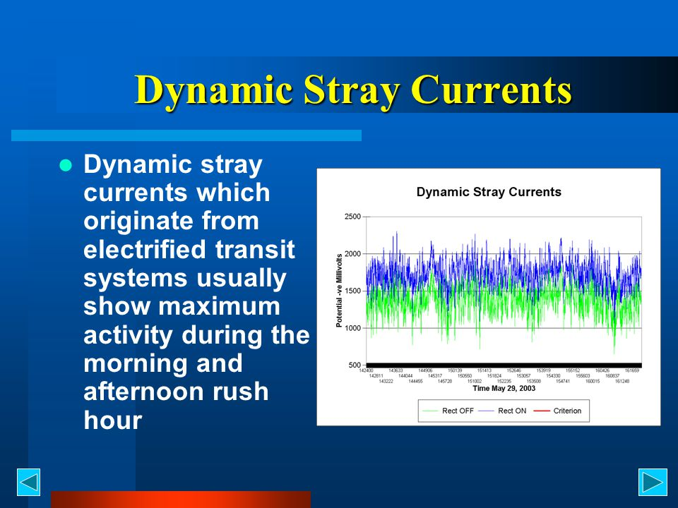 Dynamic Stray Currents