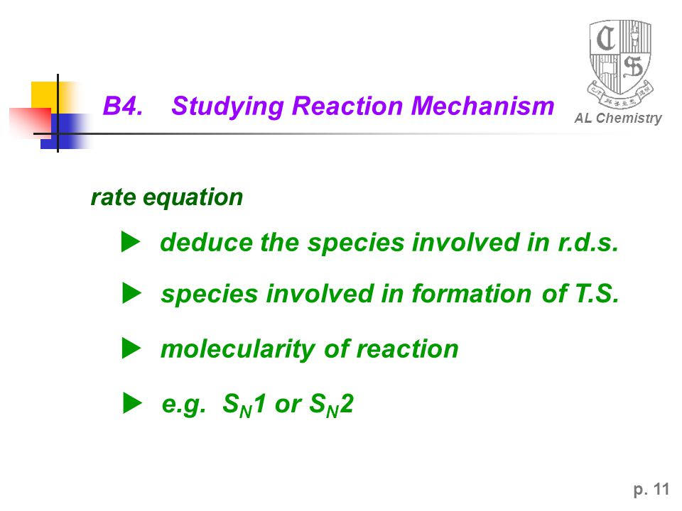 B4. Studying Reaction Mechanism