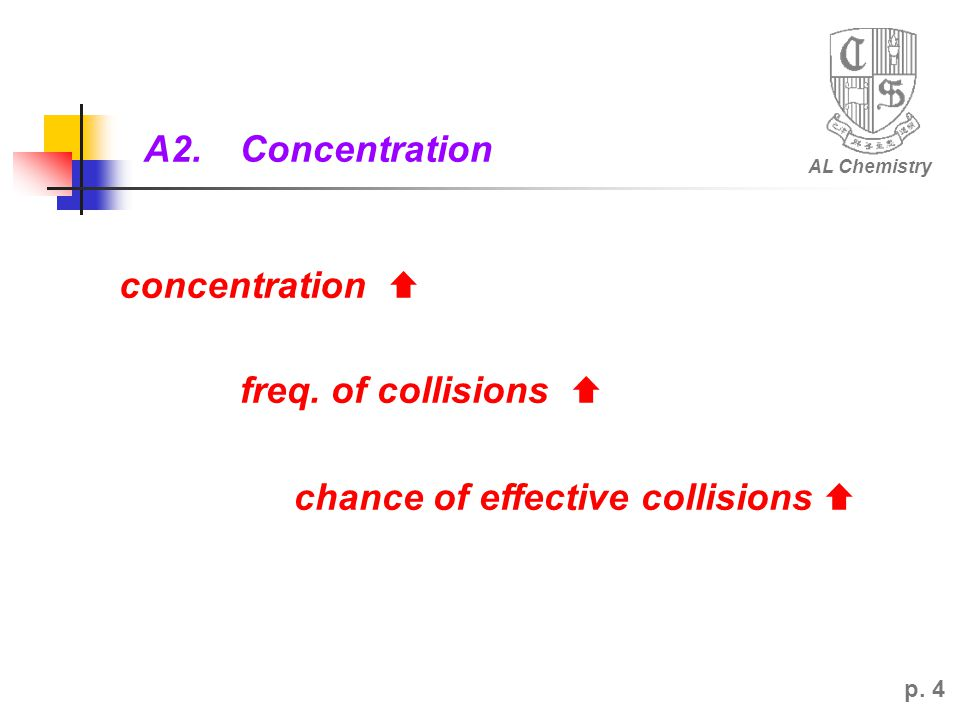 chance of effective collisions 
