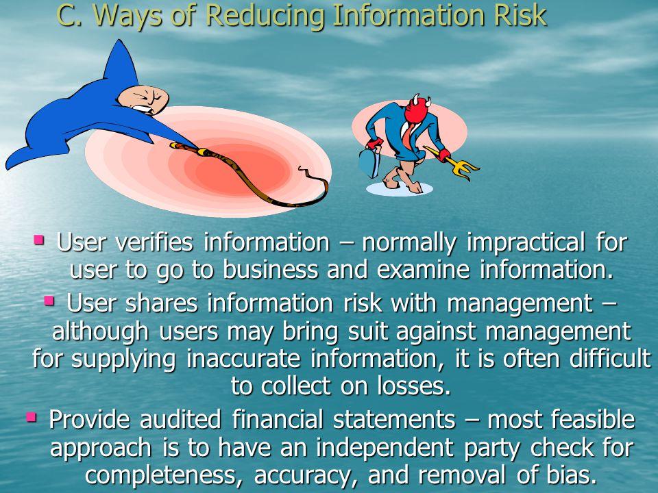 C. Ways of Reducing Information Risk