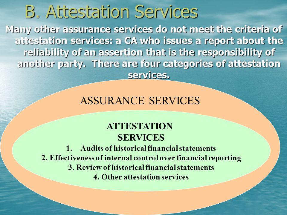 B. Attestation Services