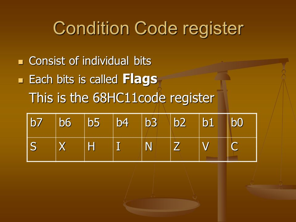 Condition Code register