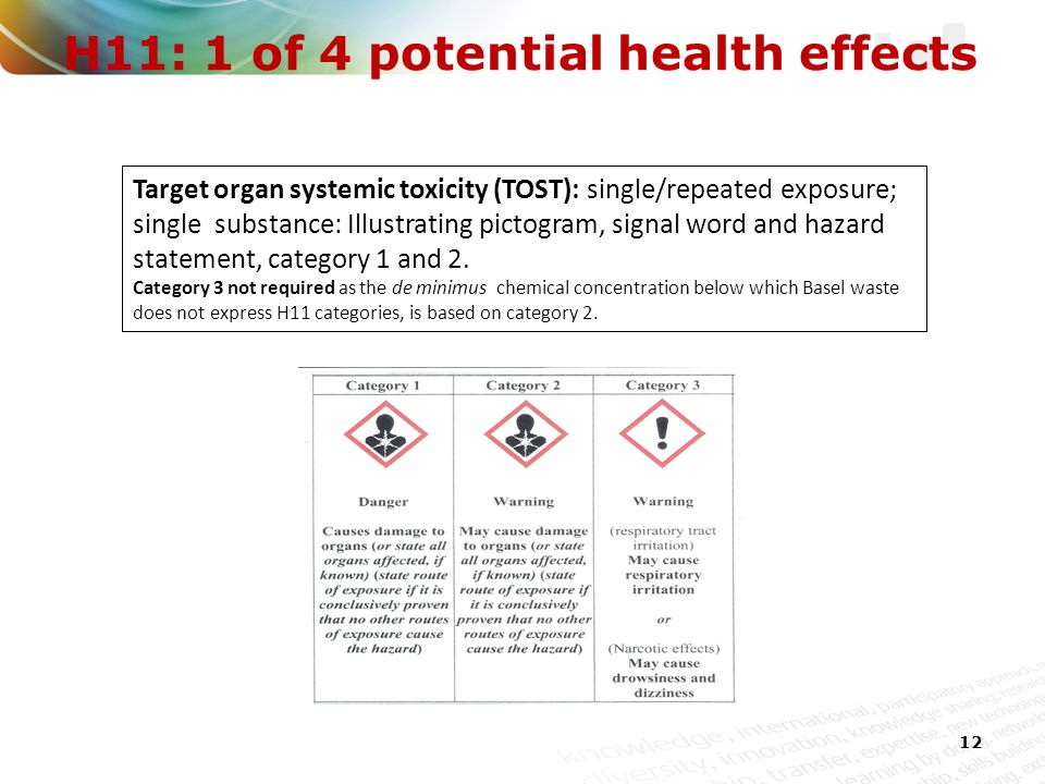 H11: 1 of 4 potential health effects