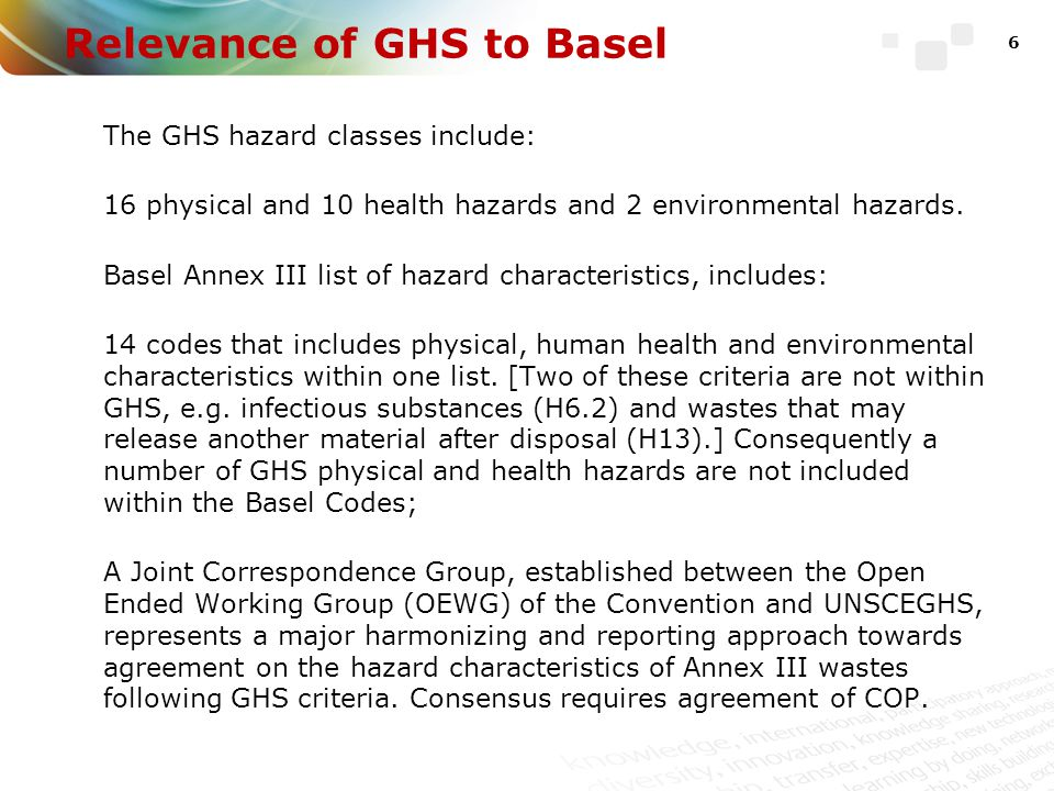 Relevance of GHS to Basel