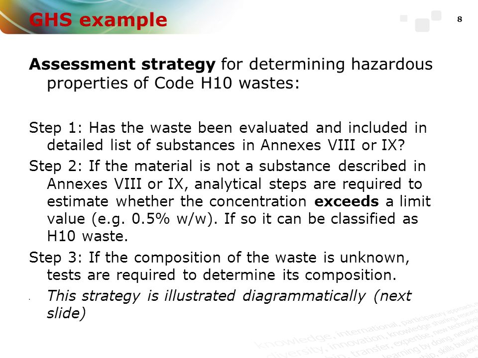 GHS example Assessment strategy for determining hazardous properties of Code H10 wastes: