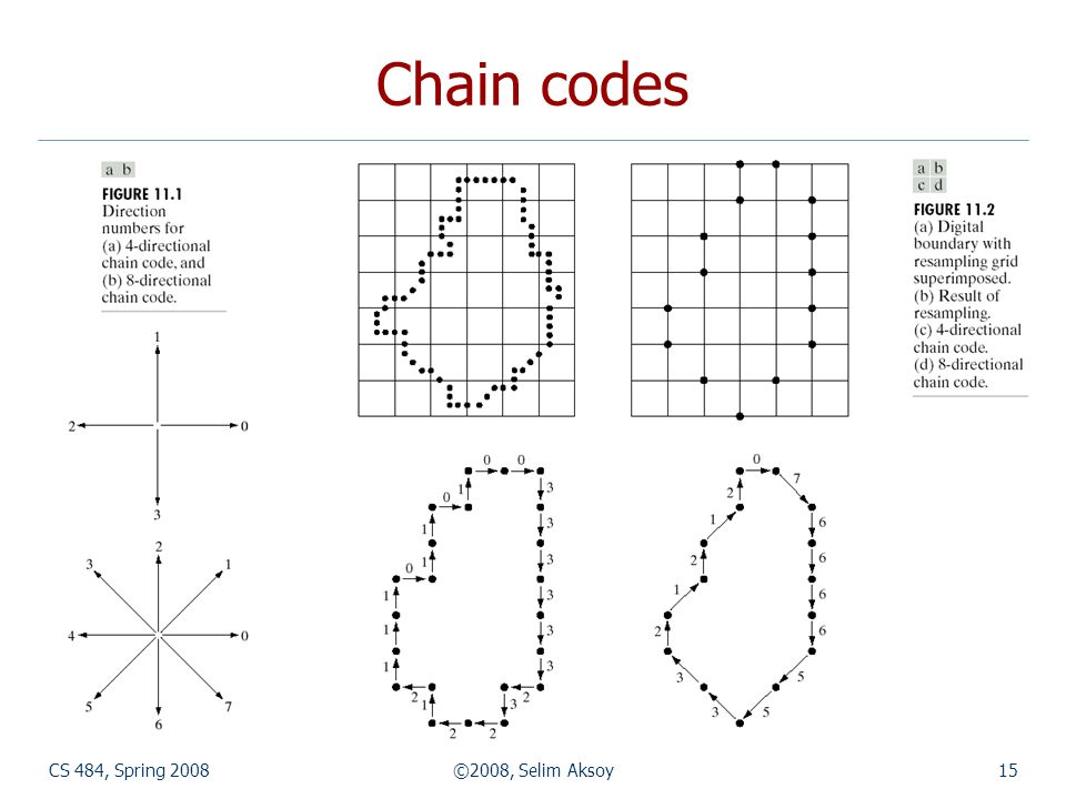 Chain codes CS 484, Spring 2008 ©2008, Selim Aksoy