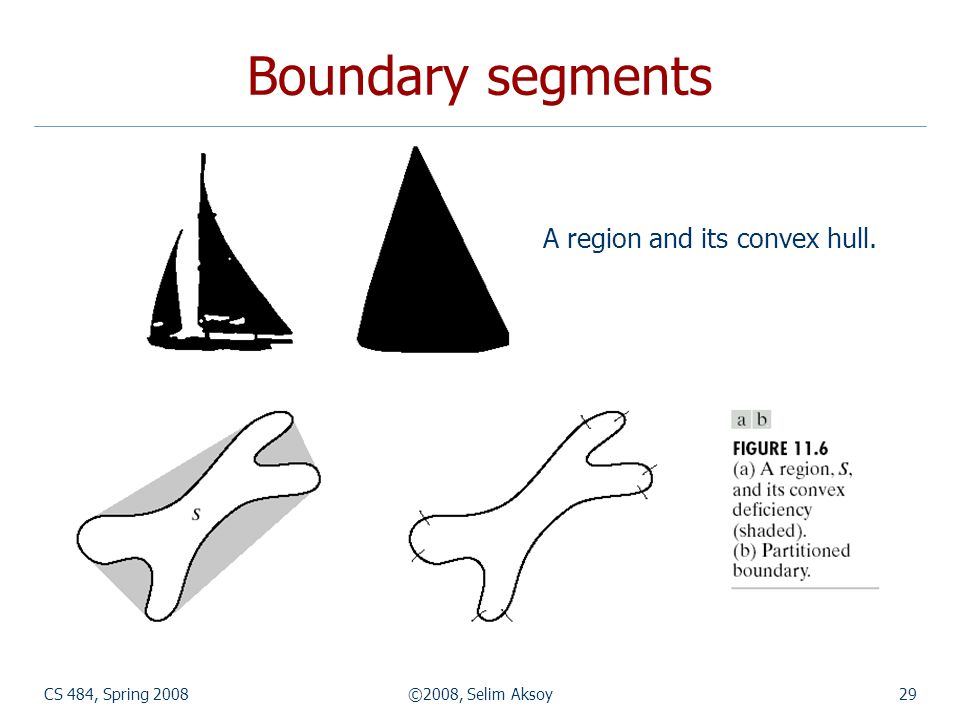 Boundary segments A region and its convex hull. CS 484, Spring 2008