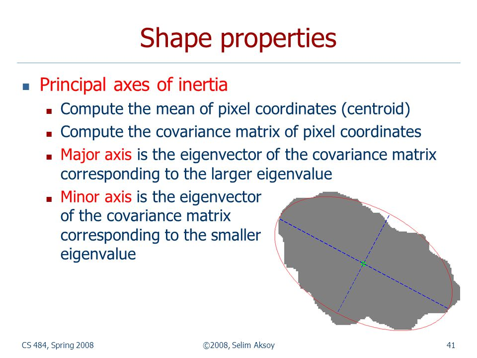 Shape properties Principal axes of inertia