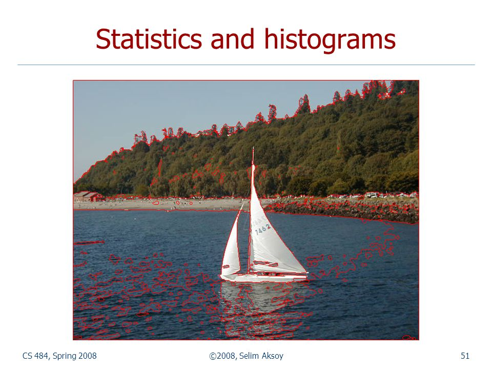 Statistics and histograms