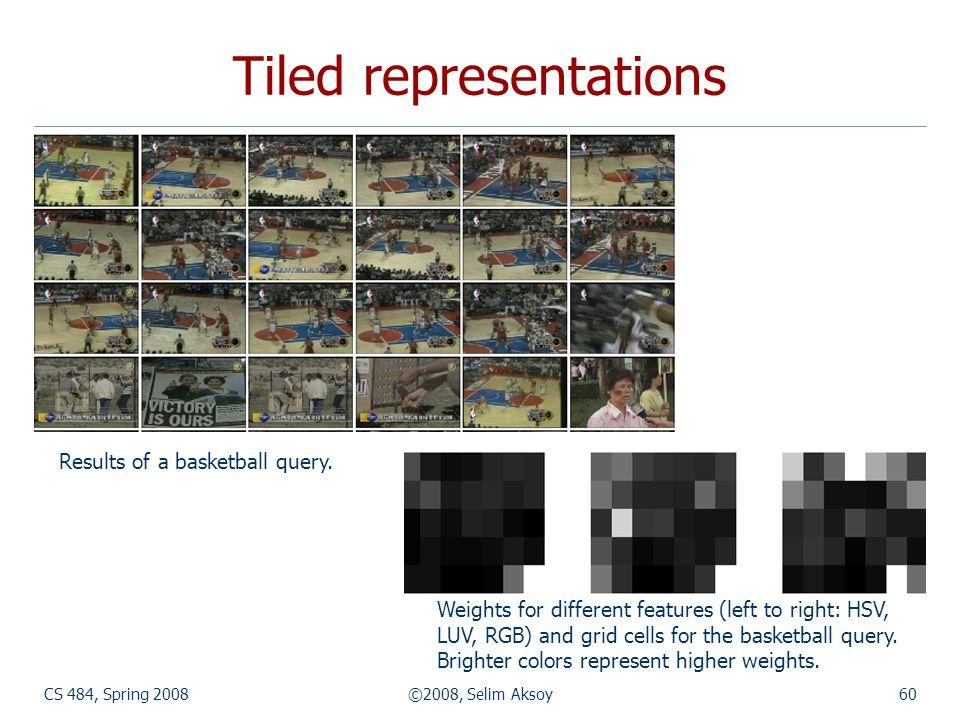 Tiled representations