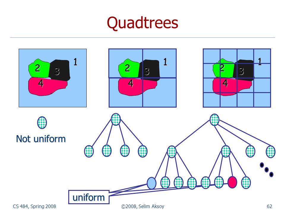 Quadtrees 1 2 3 4 1 2 3 4 1 2 3 4 Not uniform uniform