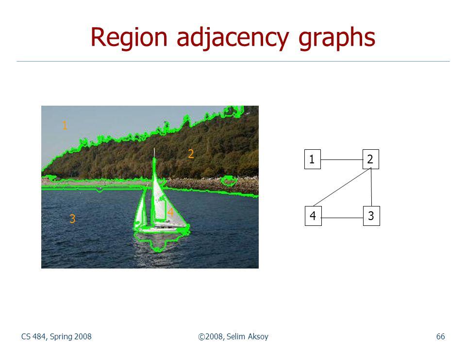 Region adjacency graphs