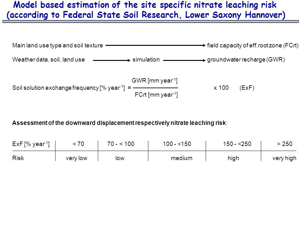 Model based estimation of the site specific nitrate leaching risk