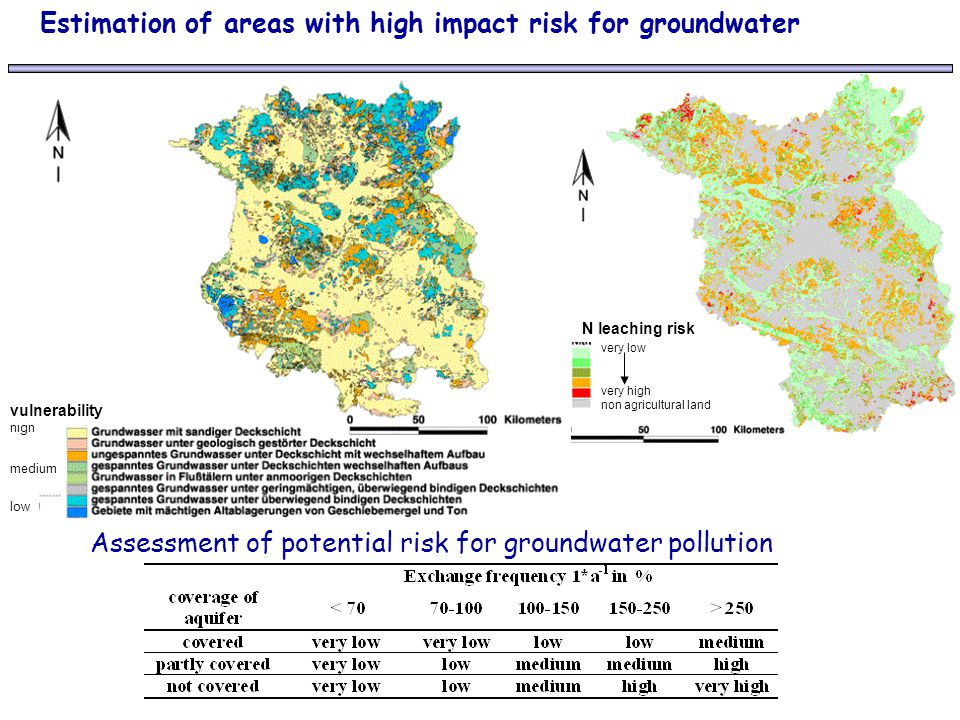 Estimation of areas with high impact risk for groundwater