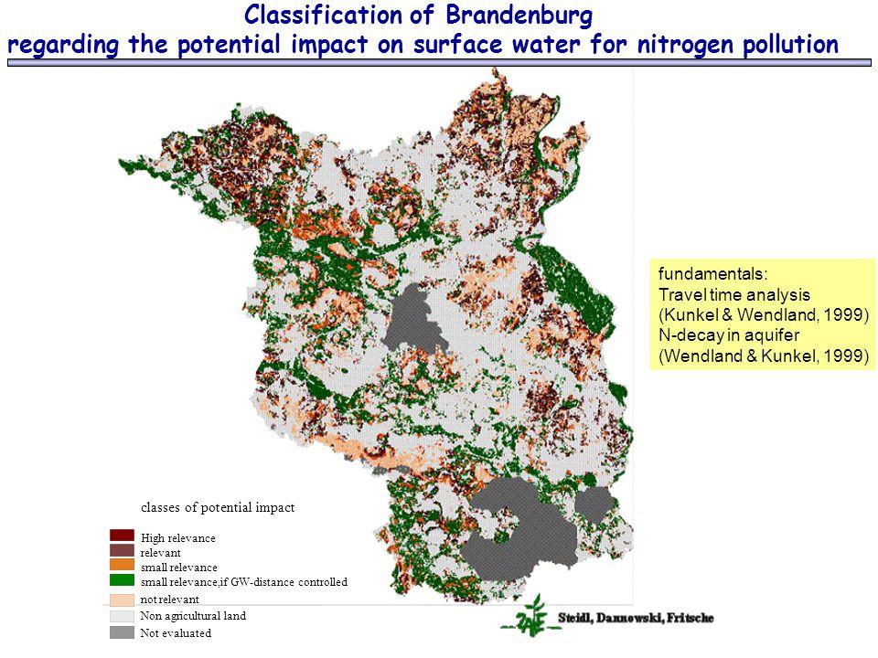 Classification of Brandenburg