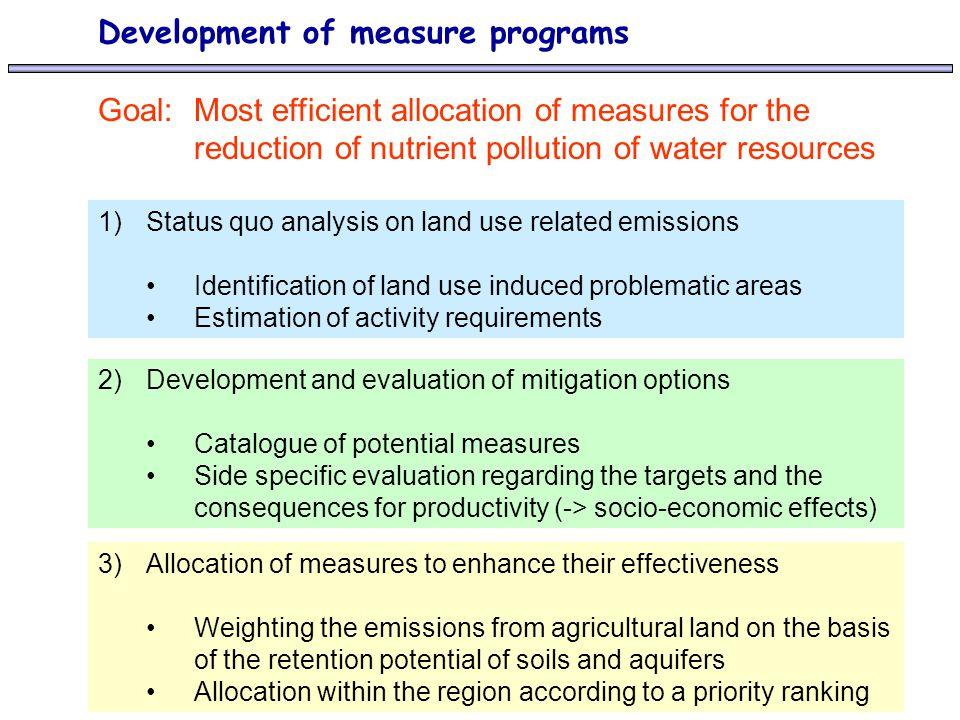 Development of measure programs