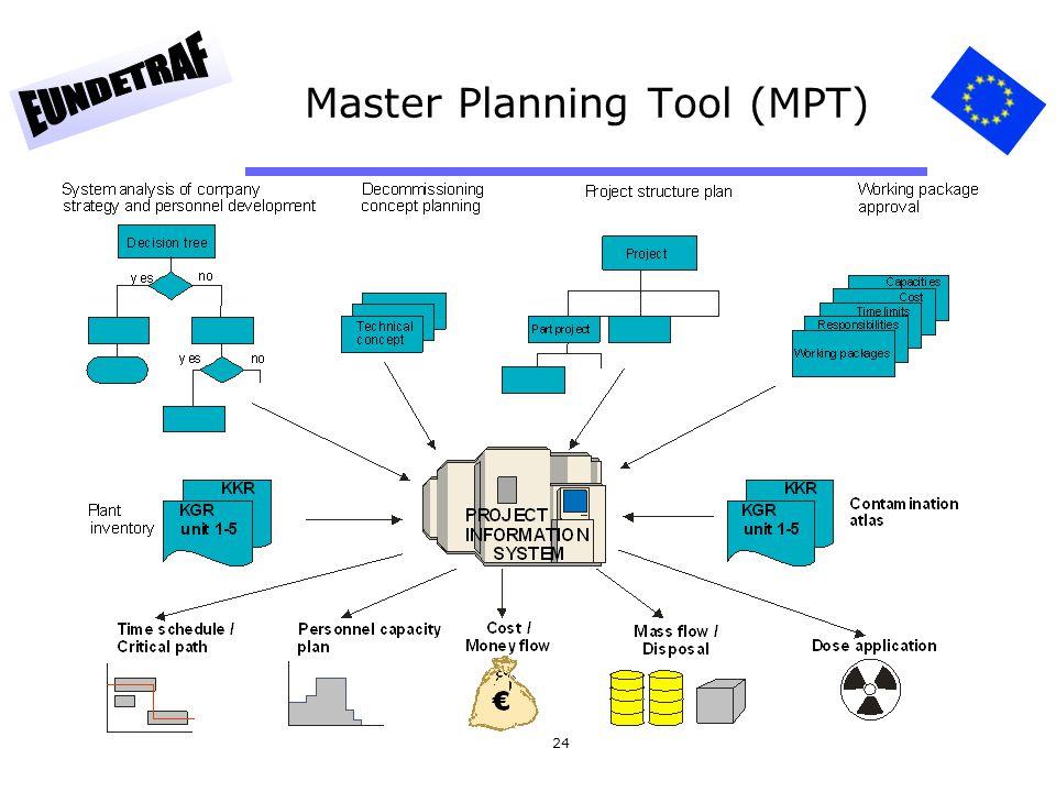 Master Planning Tool (MPT)