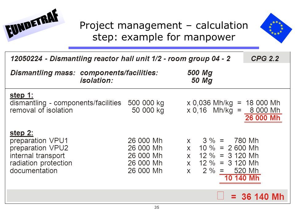 Project management – calculation step: example for manpower
