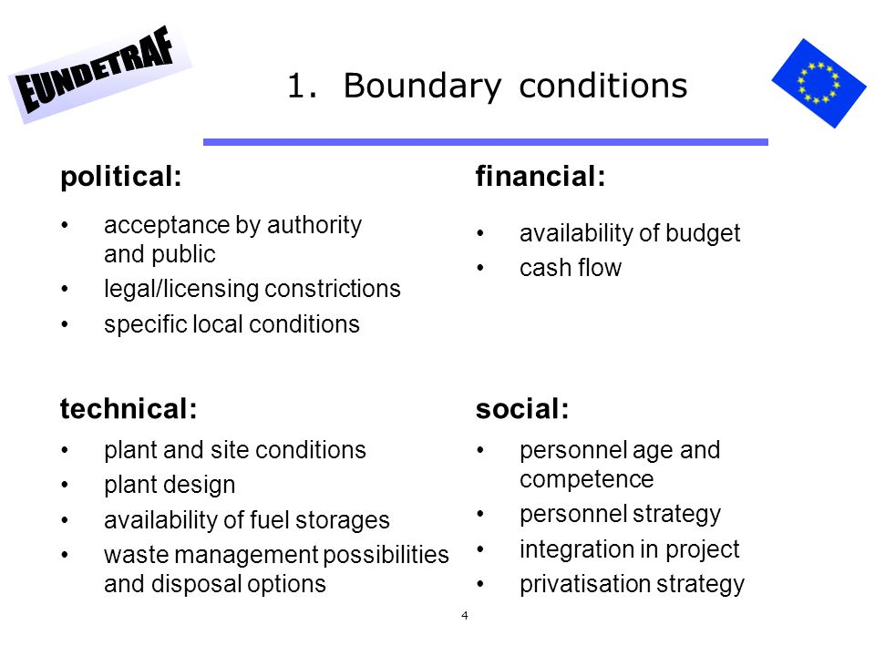 1. Boundary conditions political: technical: financial: social: