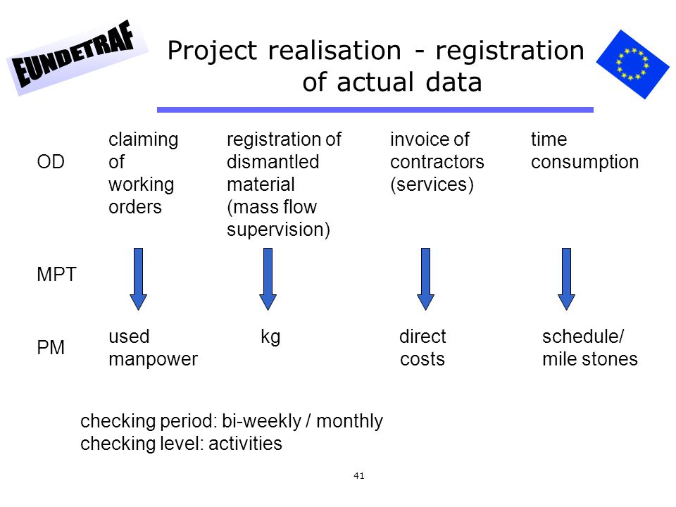 Project realisation - registration of actual data