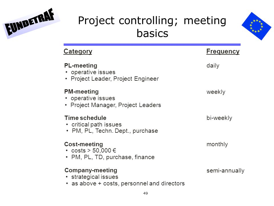 Project controlling; meeting basics