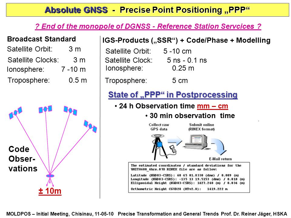 "Absolute GNSS - Precise Point Positioning ""PPP"