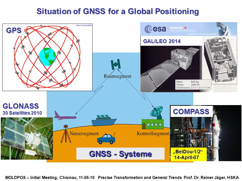 Situation of GNSS for a Global Positioning