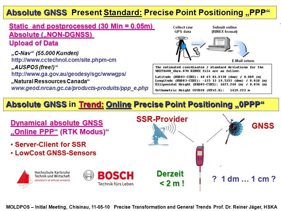 "Absolute GNSS Present Standard: Precise Point Positioning ""PPP"