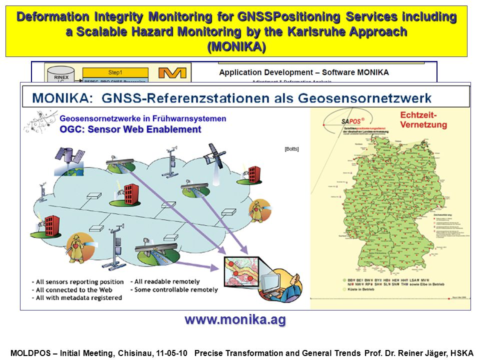 Deformation Integrity Monitoring for GNSSPositioning Services including a Scalable Hazard Monitoring by the Karlsruhe Approach