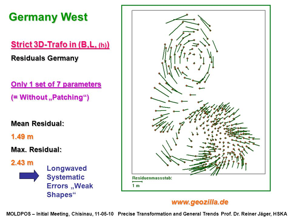 Germany West Strict 3D-Trafo in (B,L, (h)) Residuals Germany