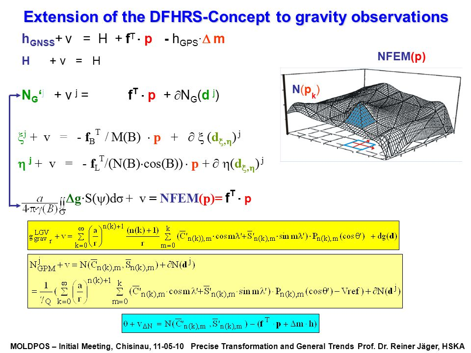 Extension of the DFHRS-Concept to gravity observations