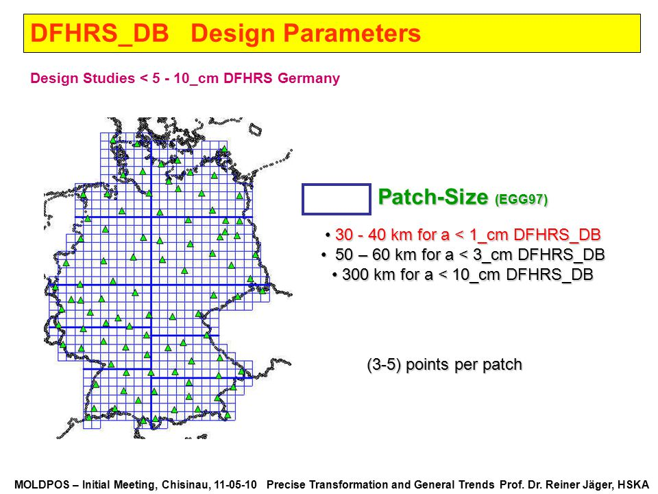 DFHRS_DB Design Parameters