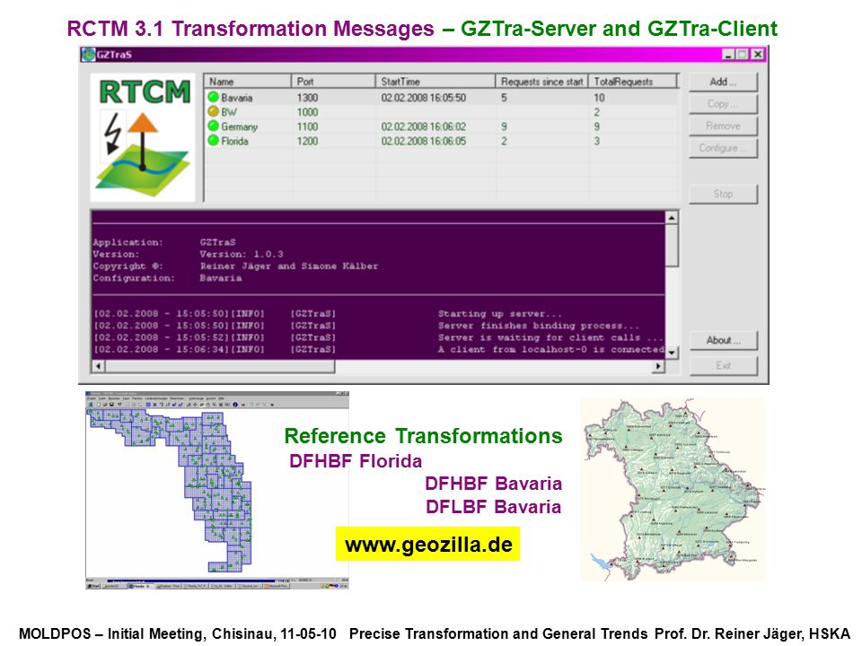 Reference Transformations