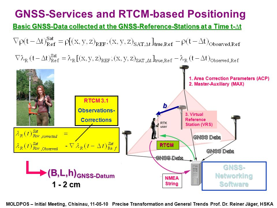 GNSS-Services and RTCM-based Positioning