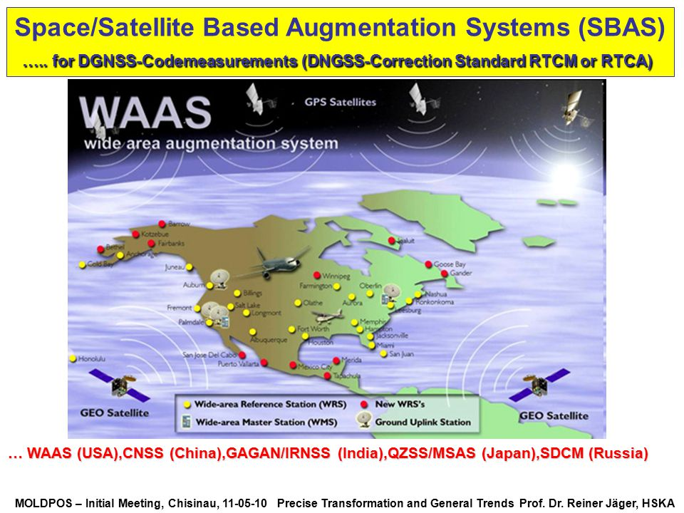 Space/Satellite Based Augmentation Systems (SBAS)