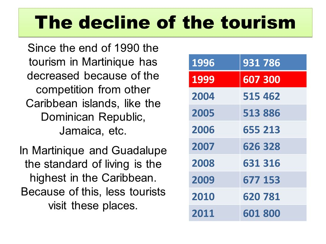 The decline of the tourism
