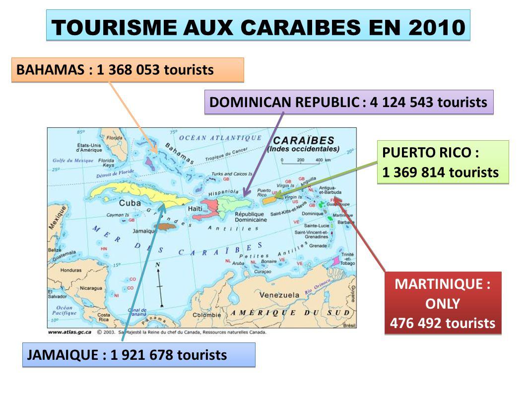 TOURISME AUX CARAIBES EN 2010