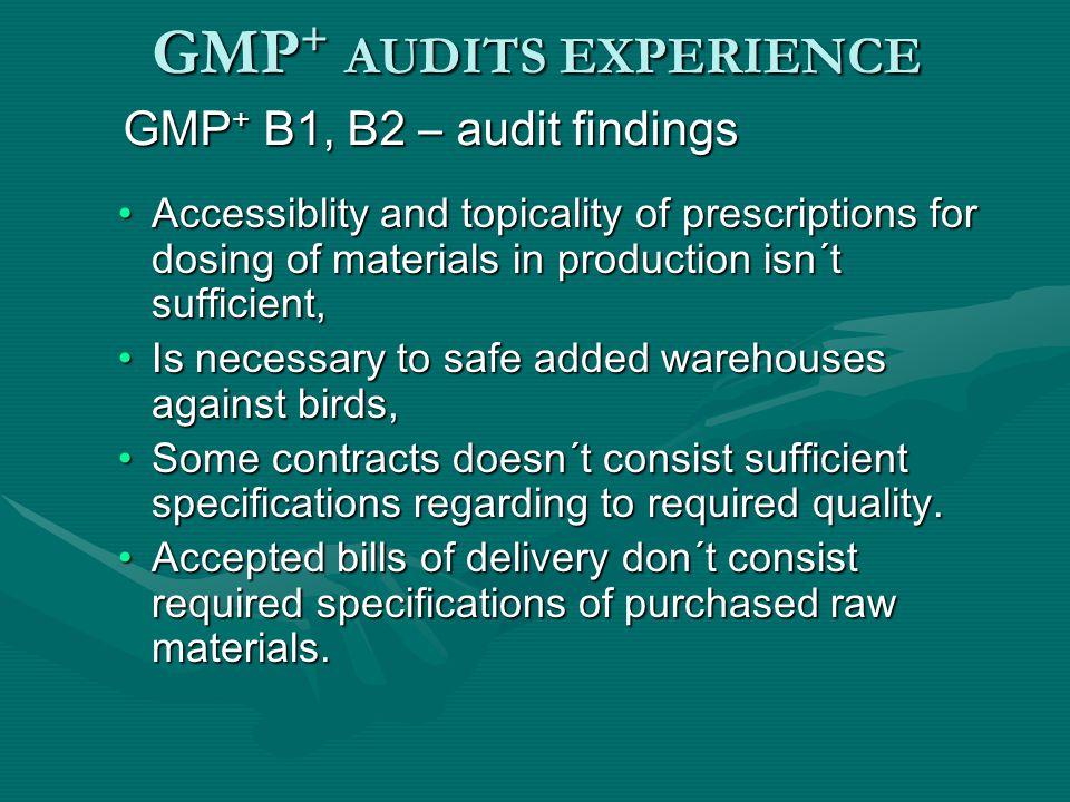 GMP+ B1, B2 – audit findings
